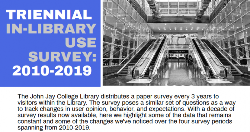 Image of infographic explaining the triennial in-library use survey